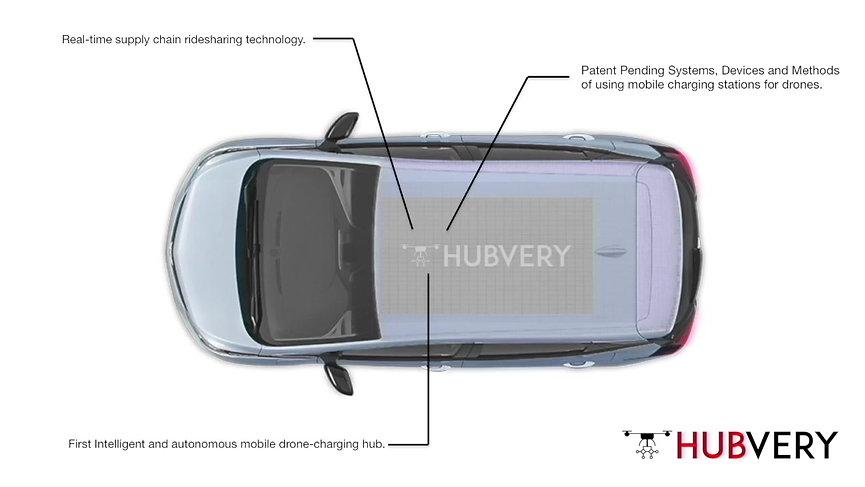 HUBVERY | Autonomous add-on