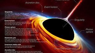 Tarihte ilk kez bir kara deliğin (olay ufkunun) resmi çekiliyor