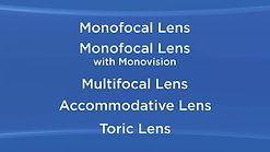 Lens Implants Available