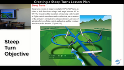 Creating A lesson Plan from Scratch -  Steep Turns