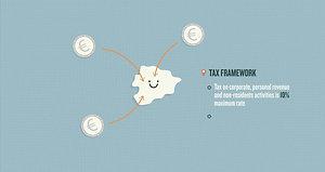 ¿Por qué invertir en Andorra_
