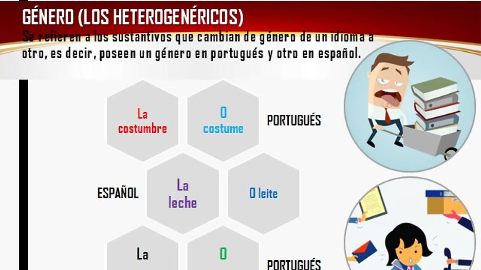 As diferenças entre o Espanhol e o Português
