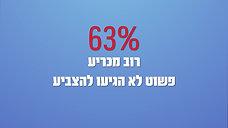 שי קינן סרטון אחוזי הצבעה