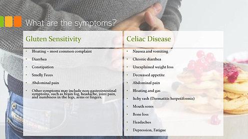 Gluten Sensitivity and Celiac Disease Test at Home