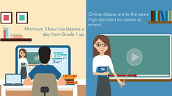 introduce-API-online-classes