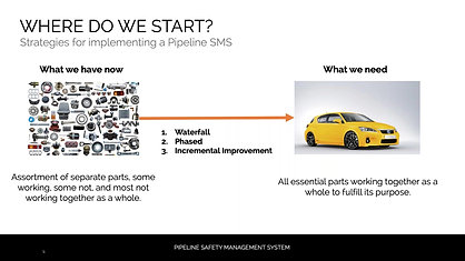 Pipeline Safety Management System - Where do you start