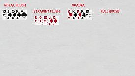 Ranking de Mãos no Texas Hold'em