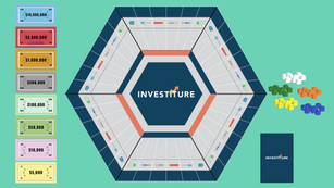 Investiture - How to Play