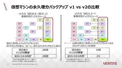 VTS_2020_Autumn_D1-5_Kono_BE_recording