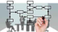 Introduktion till  Verksamhetsmodellering
