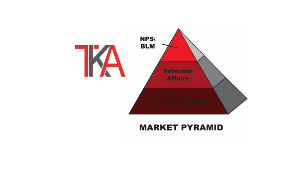 TK-Architecture Markets