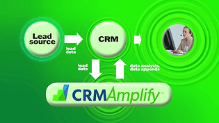 CRMAmplify Sales Reel: Motion graphics, script, music