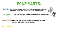 Introduction to Counterplans