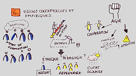 Animation vidéo InterCycles