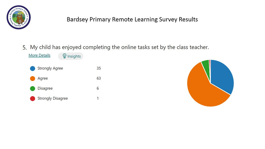 Remote Learning Survey