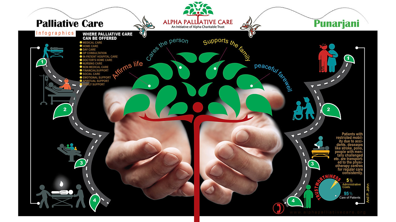ALPHA PALLIATIVE CARE