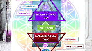 009 Pyramid MA & RA (AH-MA-RA)