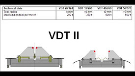 Ursviken CNC Variable Die Tool ( VDT) QT720x480