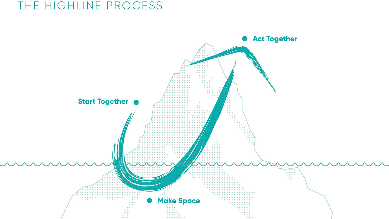 See Our Work in Action - The Highline Process