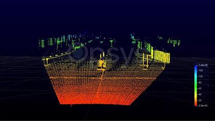 OPSYS LIDAR - Range
