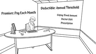How Do Deductibles Work?