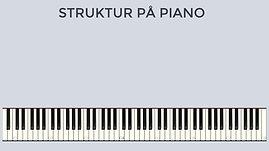 pianoet's oppbygning