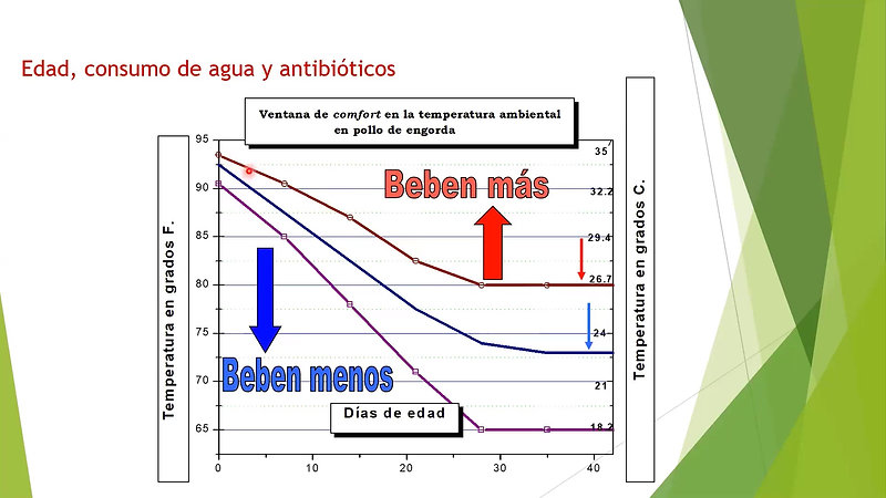 Farmacología  AB Dr. Itzc. Parte 2 (1)