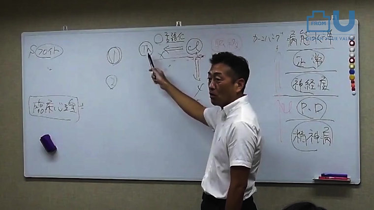 佐藤篤司先生の力動的精神療法の基礎