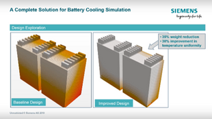 Battery Cooling Simulation