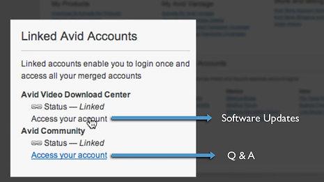 0_Using Avid's Website
