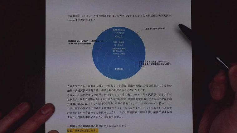 英語学習の基本