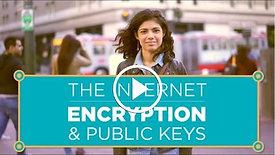 Encryption and Public Keys