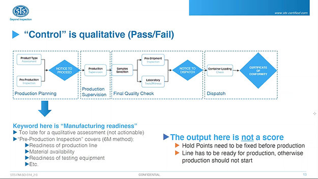 PV ModuleTech 2021-Best Practices QAQC for Superior Bankability