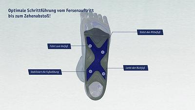ErgoPad weightflex 3D (DE)