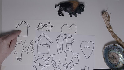 Brenda Collins V4 Drawing - 7 Grandfather Teachings