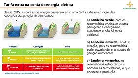 Energia elétrica - Aula 3.3