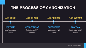 7. Process of Canonization