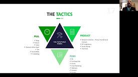 Growth Hacking Using Digital Marketing