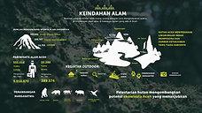 CEU Hutan Aceh