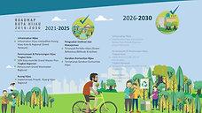 Kementerian PU - Roadmap Kota Hijau