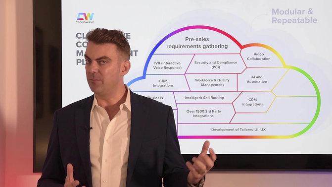Introduction to Cloudwave