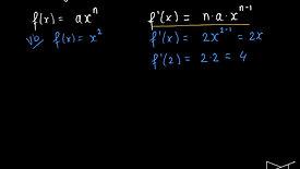 Basisregels differentiëren (standaardafgeleiden)