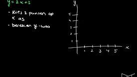 Lineaire functies