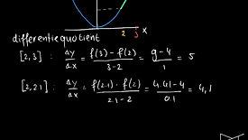 Introductie differentiaalrekening via differentiequotiënten