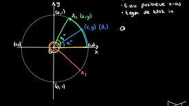 Introductie goniometrie via eenheidscirkel