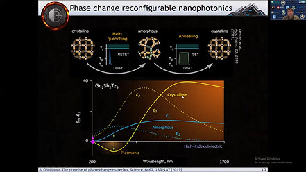 Behrad Gholipour - Photonics North 2020 - Chalcogenide phase change reconfigurable metasurfaces