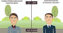 1.Исаков Алексей 19 лет Москва