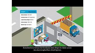 Intelligence CCTV