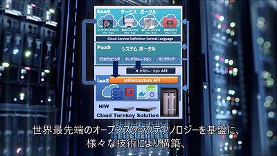 TMF IoT VSaaS紹介20181118-1