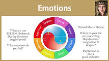 Introduction 06 to Thyroid Dysfunction using the 8 Keystones - 6 - Emotions
